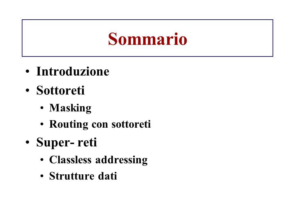 Sommario Introduzione Sottoreti Super- reti Masking