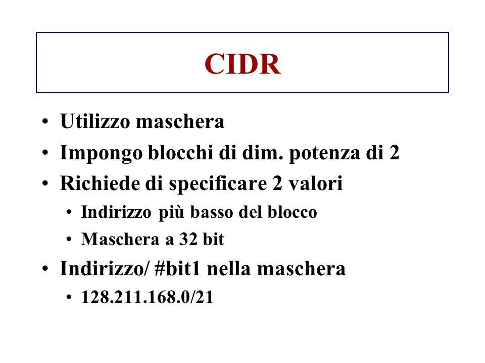 CIDR Utilizzo maschera Impongo blocchi di dim. potenza di 2
