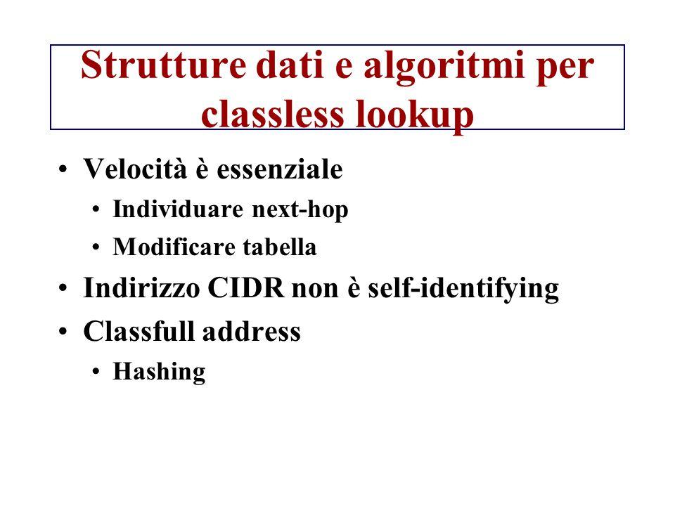 Strutture dati e algoritmi per classless lookup