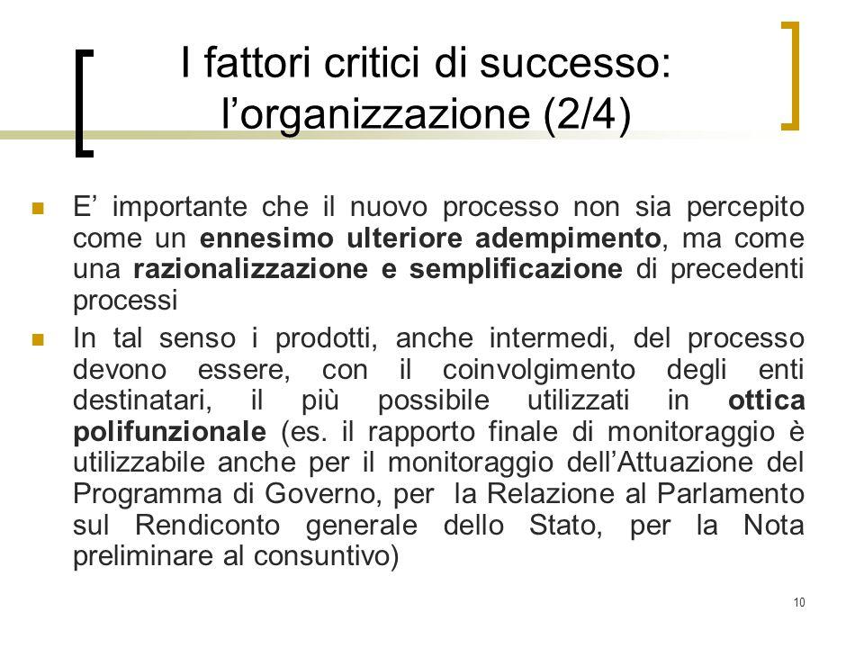 I fattori critici di successo: l'organizzazione (2/4)