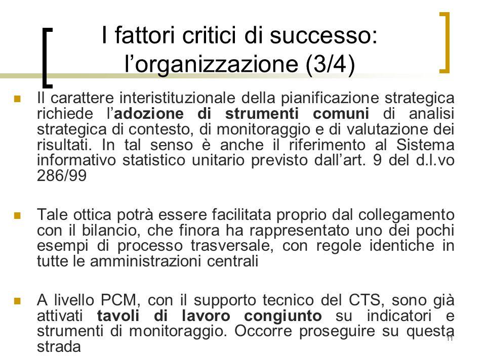 I fattori critici di successo: l'organizzazione (3/4)