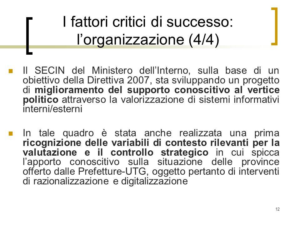 I fattori critici di successo: l'organizzazione (4/4)