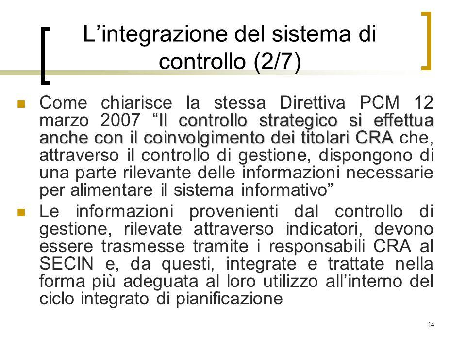 L'integrazione del sistema di controllo (2/7)