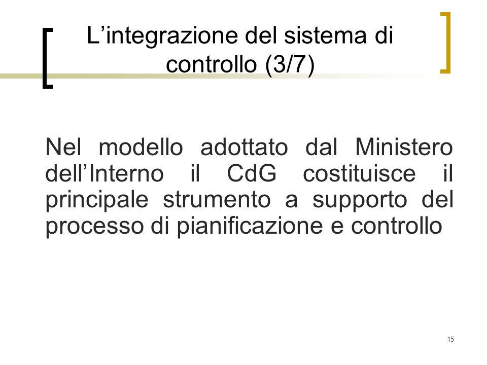 L'integrazione del sistema di controllo (3/7)