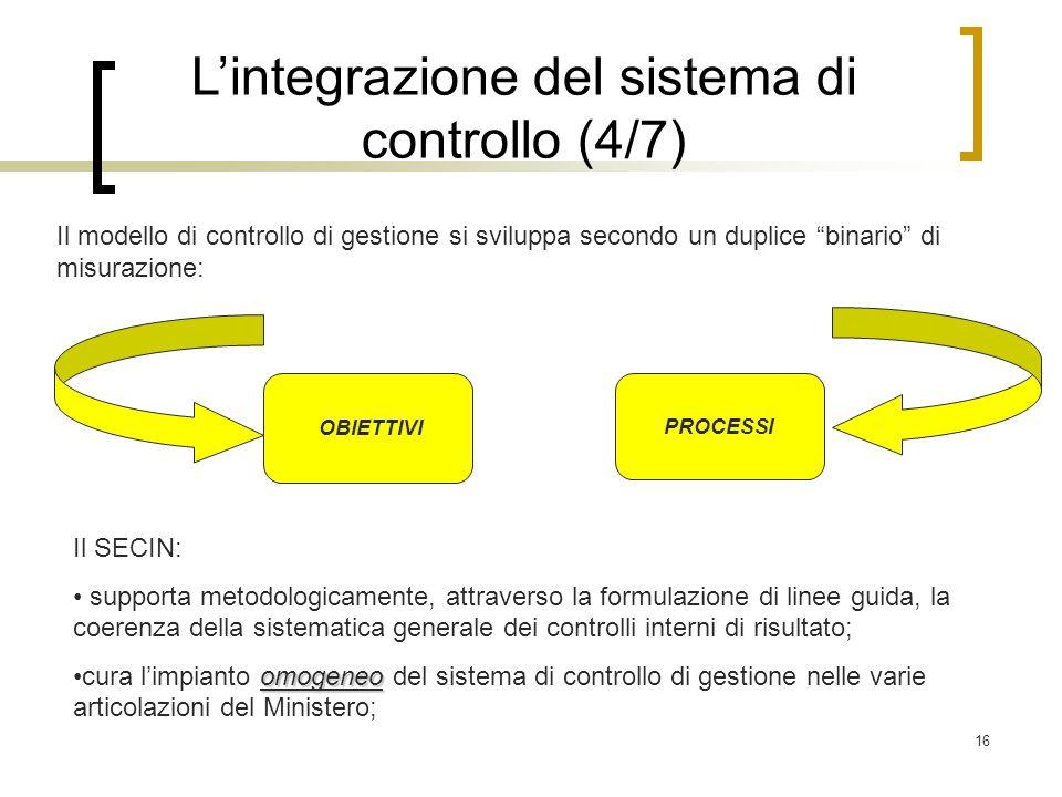 L'integrazione del sistema di controllo (4/7)