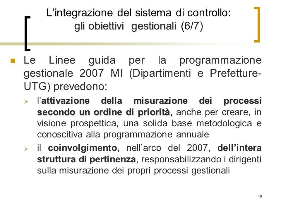 L'integrazione del sistema di controllo: gli obiettivi gestionali (6/7)