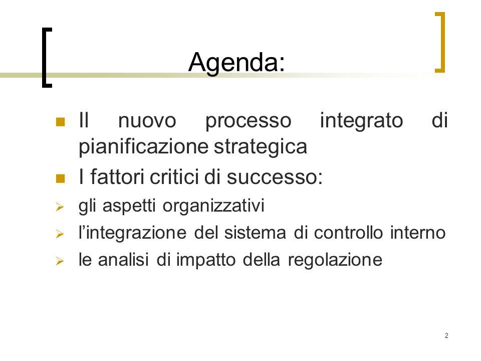 Agenda: Il nuovo processo integrato di pianificazione strategica