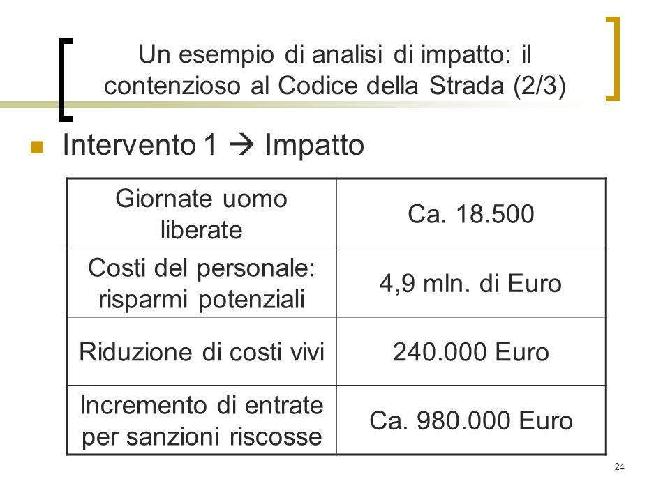 Un esempio di analisi di impatto: il contenzioso al Codice della Strada (2/3)