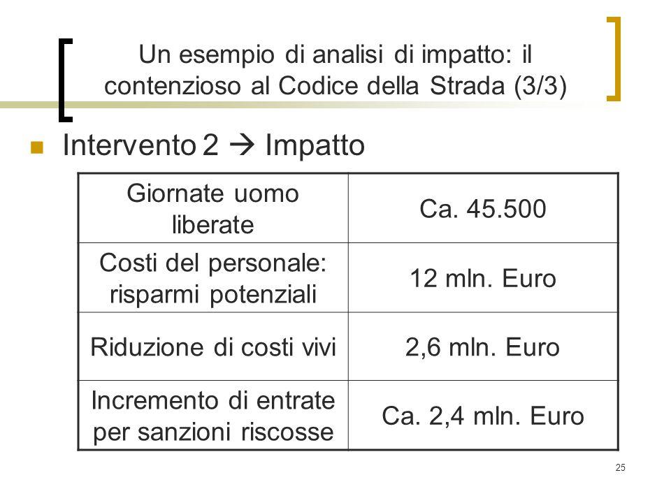 Un esempio di analisi di impatto: il contenzioso al Codice della Strada (3/3)