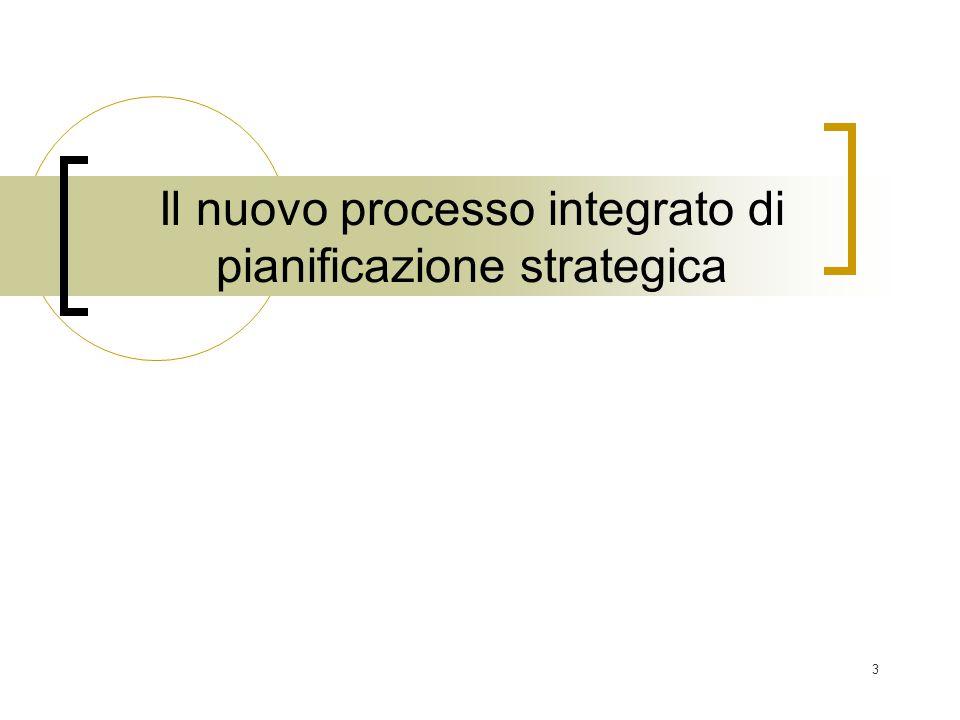 Il nuovo processo integrato di pianificazione strategica