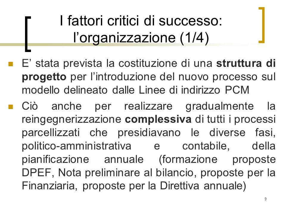 I fattori critici di successo: l'organizzazione (1/4)