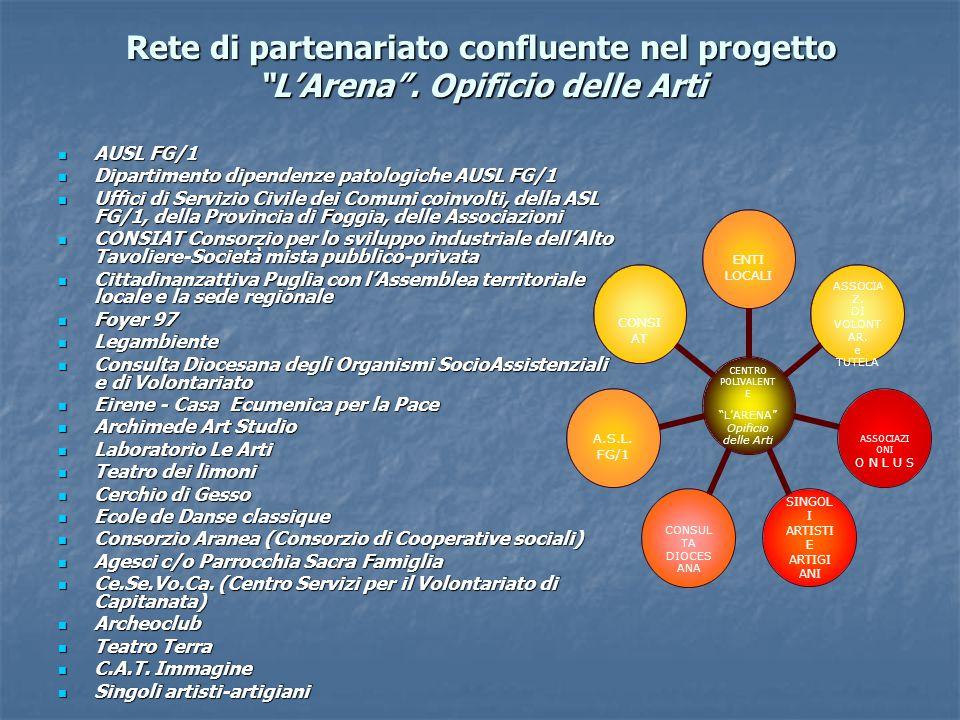 Rete di partenariato confluente nel progetto L'Arena