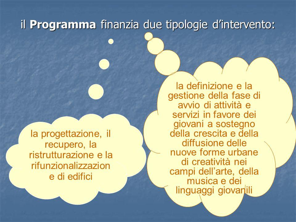 il Programma finanzia due tipologie d'intervento: