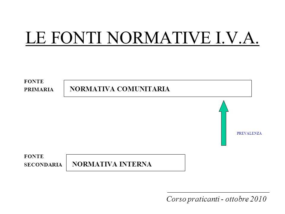 LE FONTI NORMATIVE I.V.A. Corso praticanti - ottobre 2010 FONTE