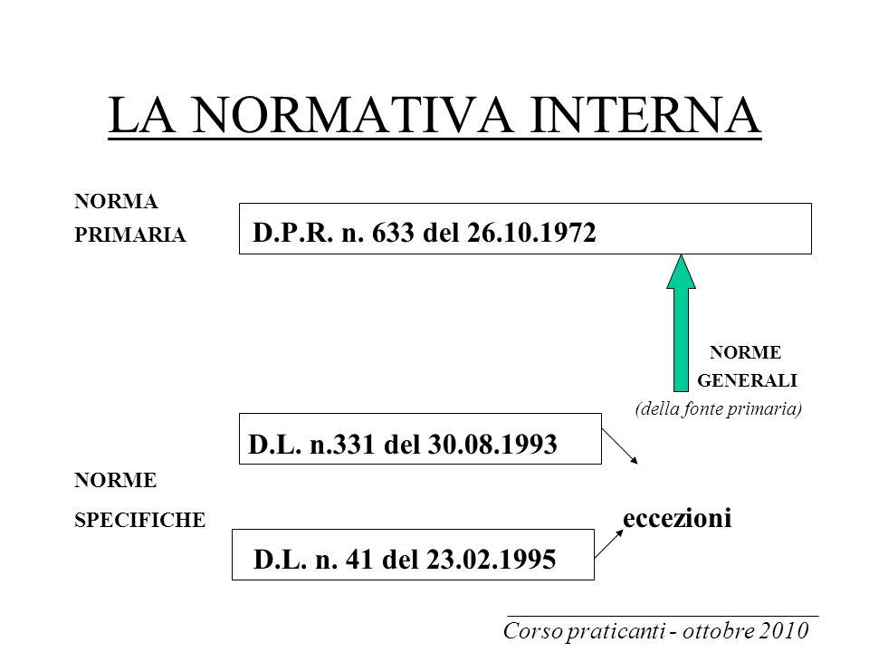 LA NORMATIVA INTERNA D.L. n.331 del 30.08.1993