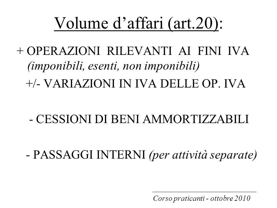 Volume d'affari (art.20):