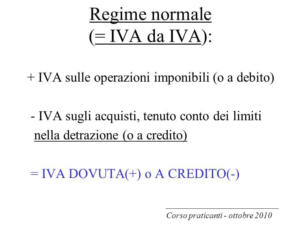 Regime normale (= IVA da IVA):