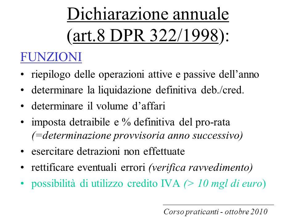 Dichiarazione annuale (art.8 DPR 322/1998):