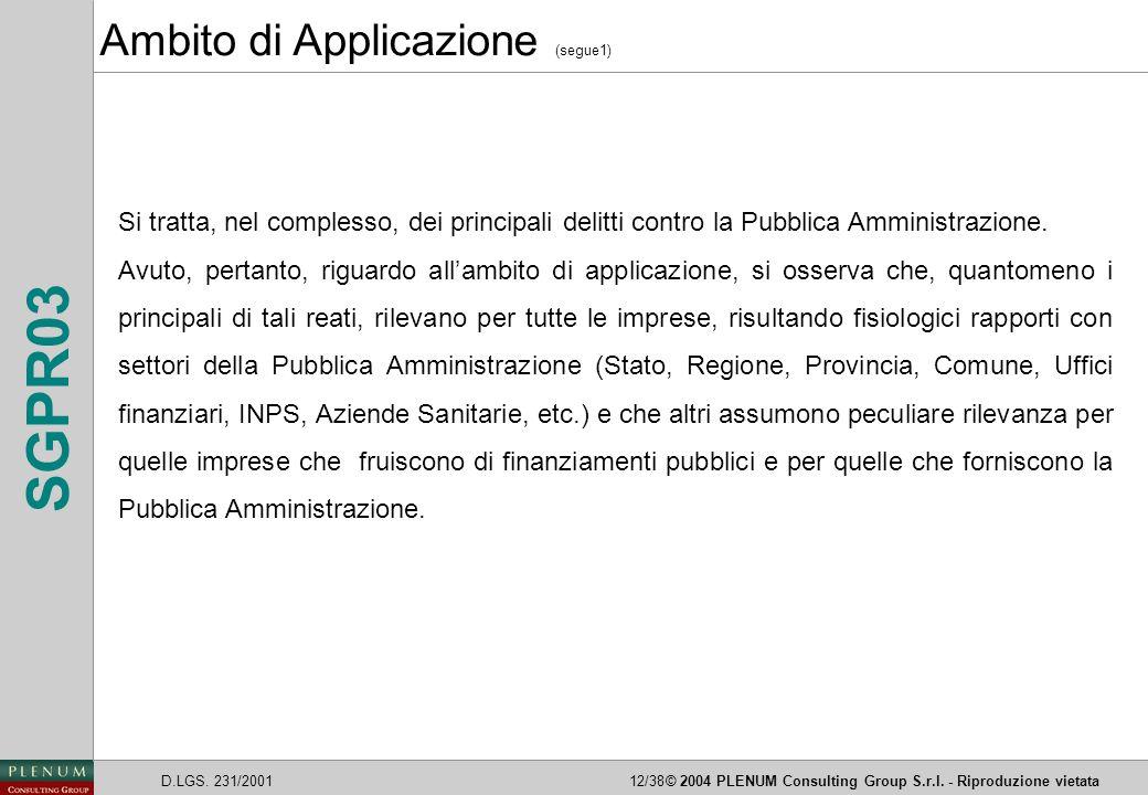 Ambito di Applicazione (segue1)