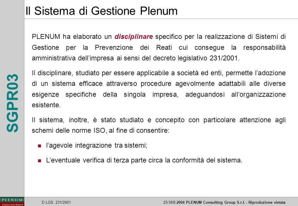 Il Sistema di Gestione Plenum
