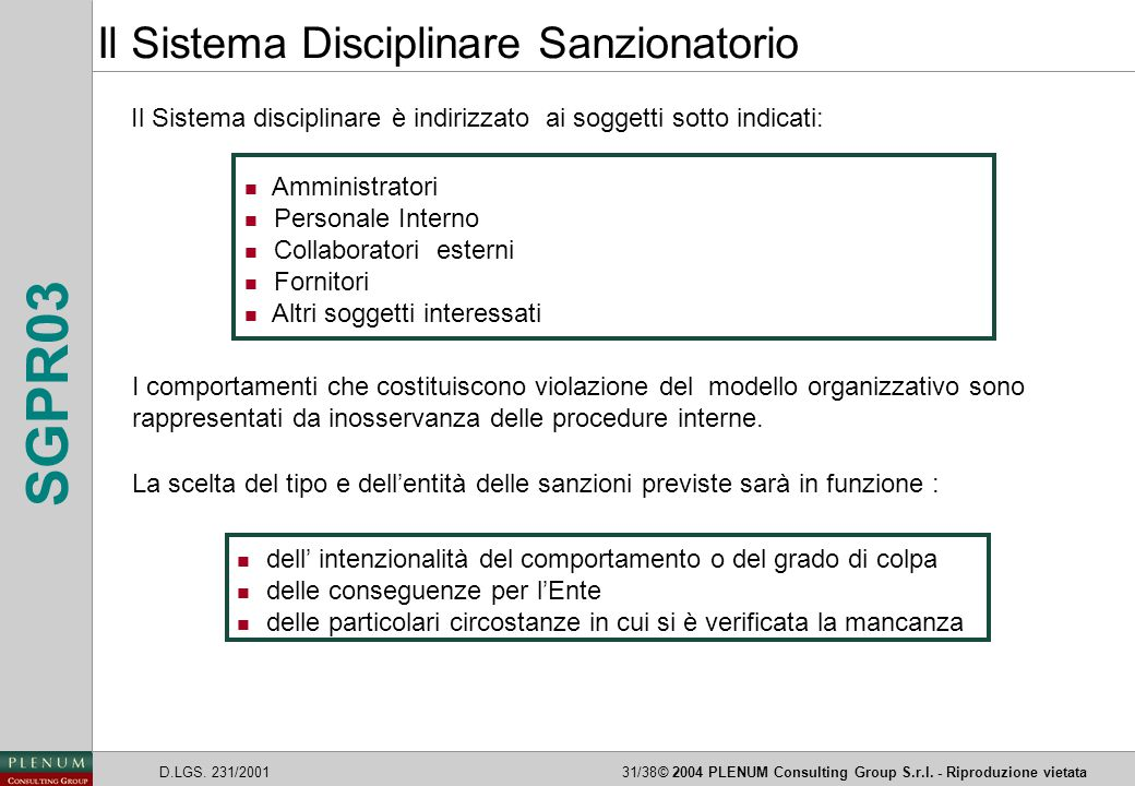Il Sistema Disciplinare Sanzionatorio