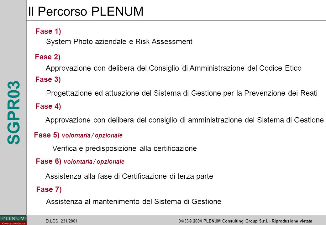Il Percorso PLENUM Fase 1) System Photo aziendale e Risk Assessment