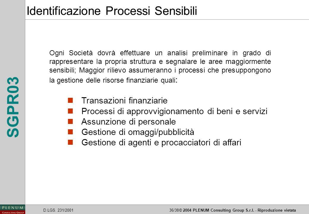 Identificazione Processi Sensibili