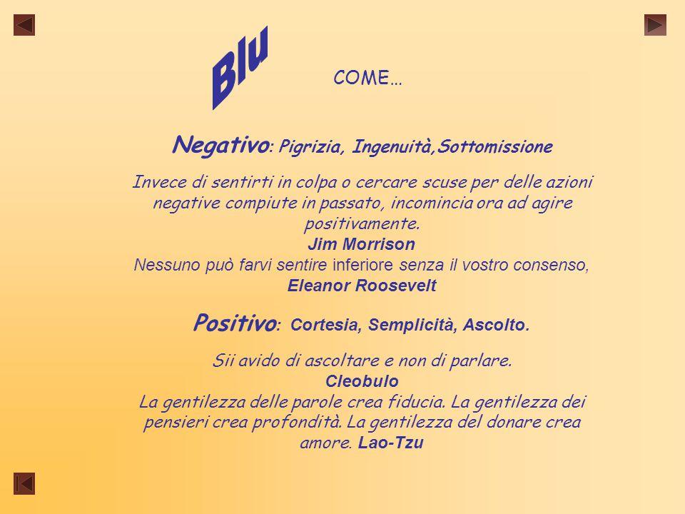 Negativo: Pigrizia, Ingenuità,Sottomissione