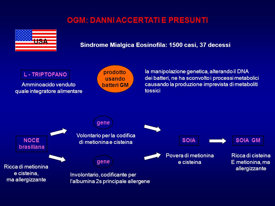 OGM: DANNI ACCERTATI E PRESUNTI
