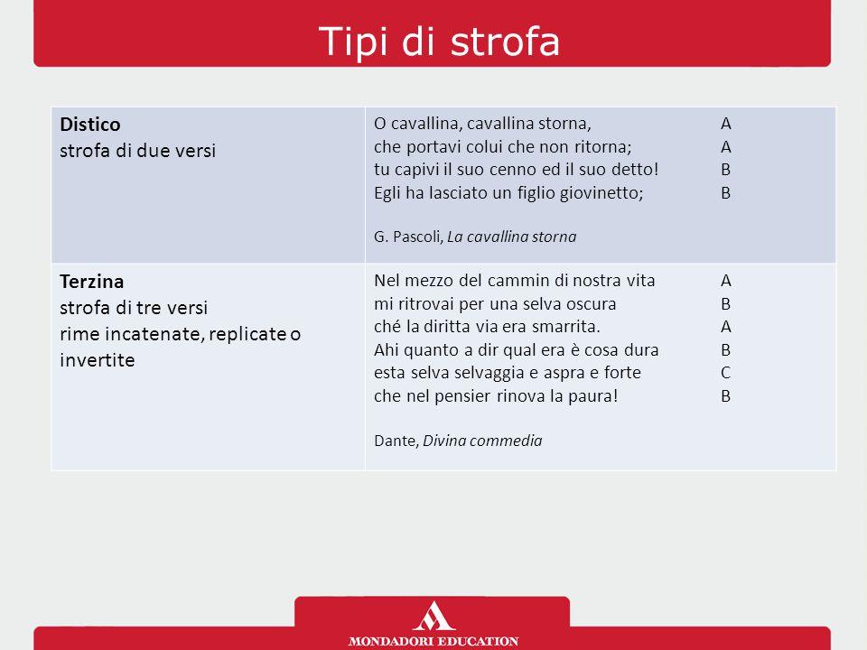 Tipi di strofa Distico strofa di due versi Terzina strofa di tre versi