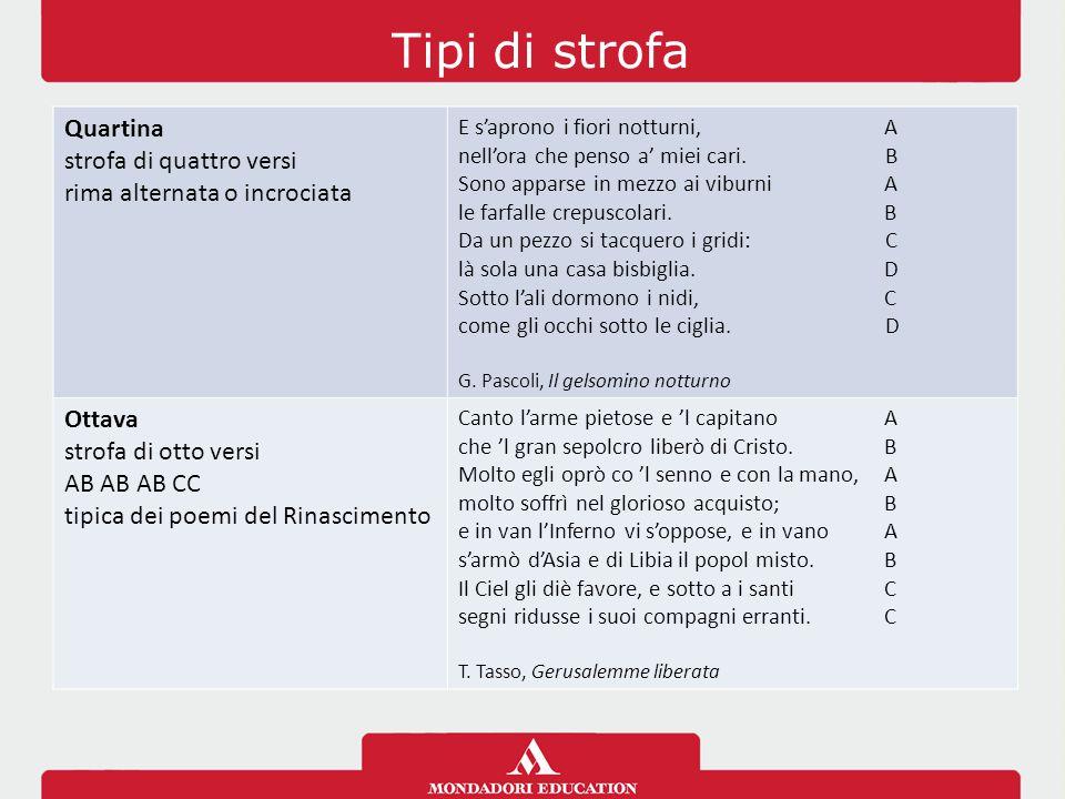 Tipi di strofa Quartina strofa di quattro versi