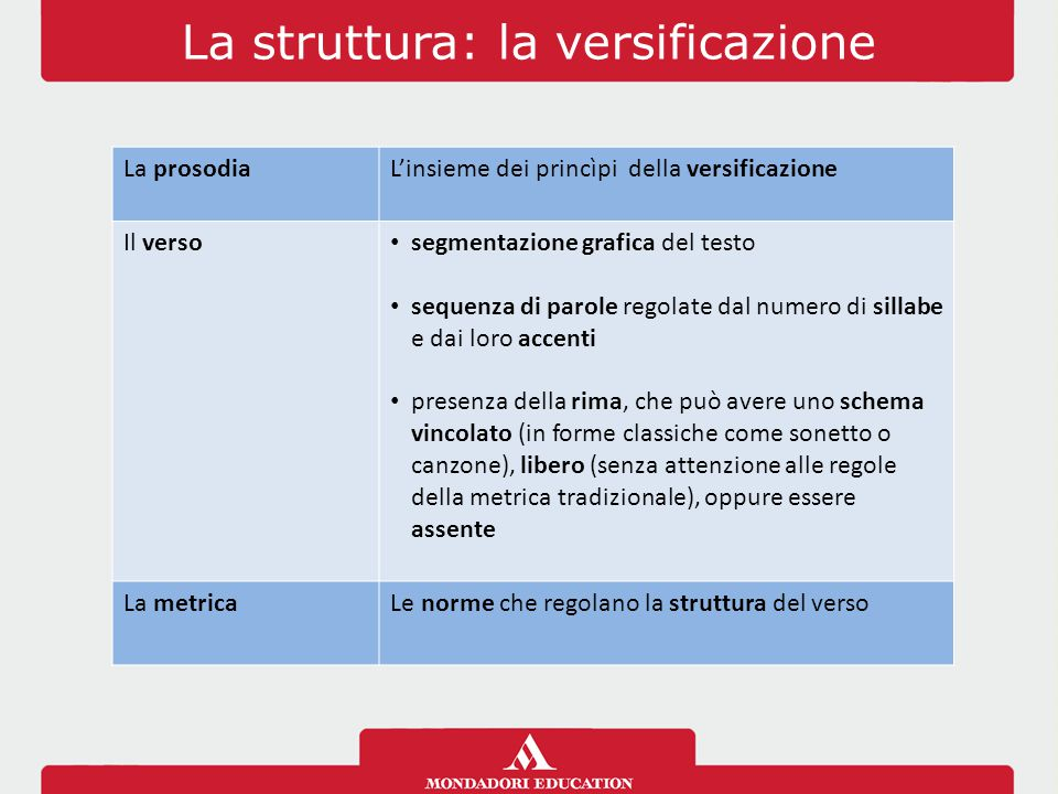La struttura: la versificazione