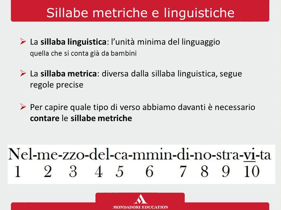 Sillabe metriche e linguistiche