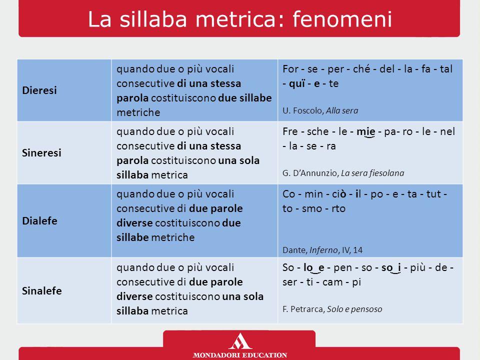 La sillaba metrica: fenomeni