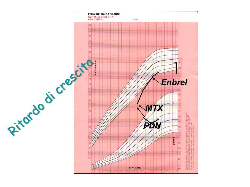 Enbrel Ritardo di crescita MTX PDN
