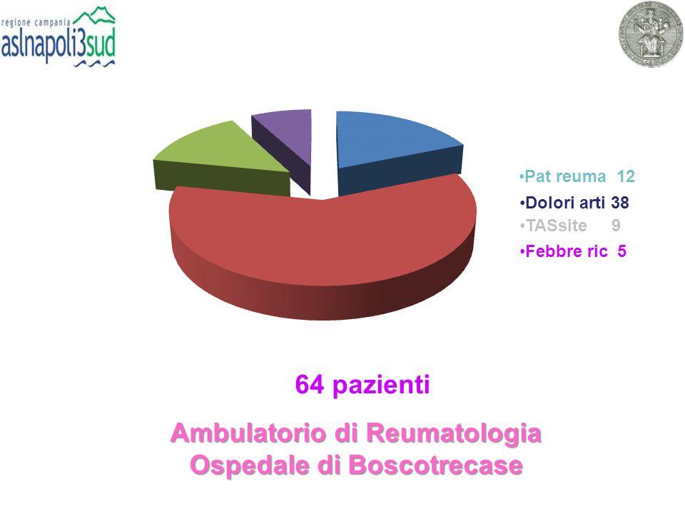 Ambulatorio di Reumatologia Ospedale di Boscotrecase