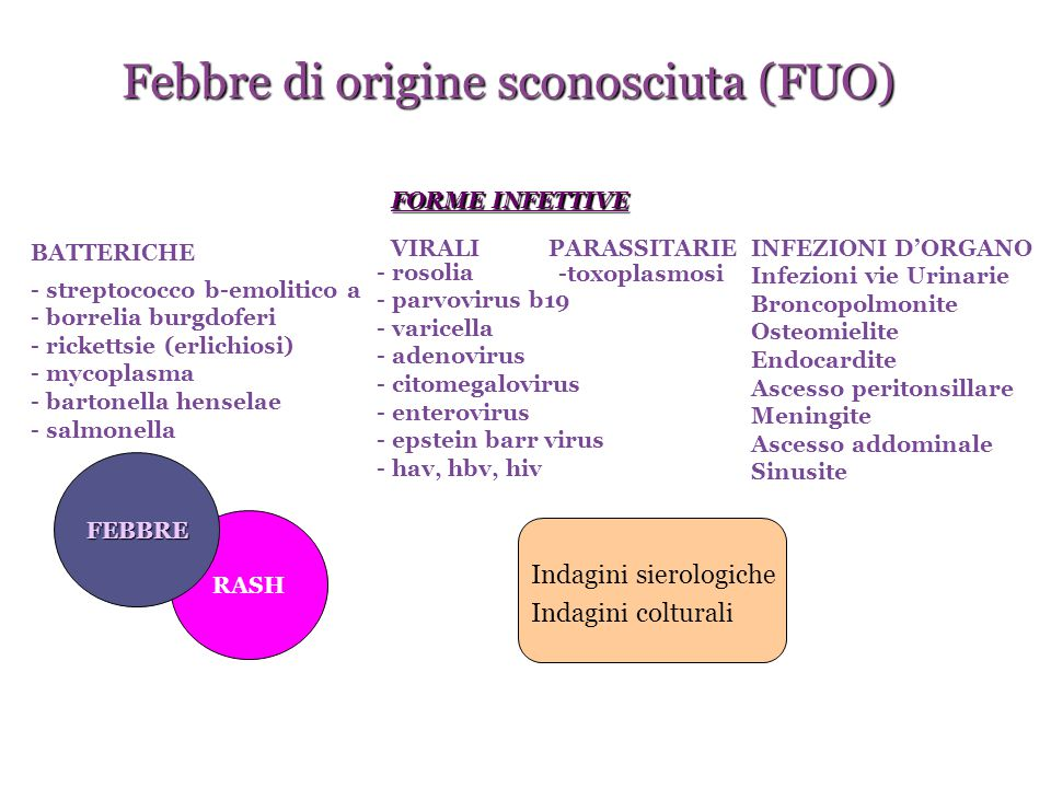 Febbre di origine sconosciuta (FUO)