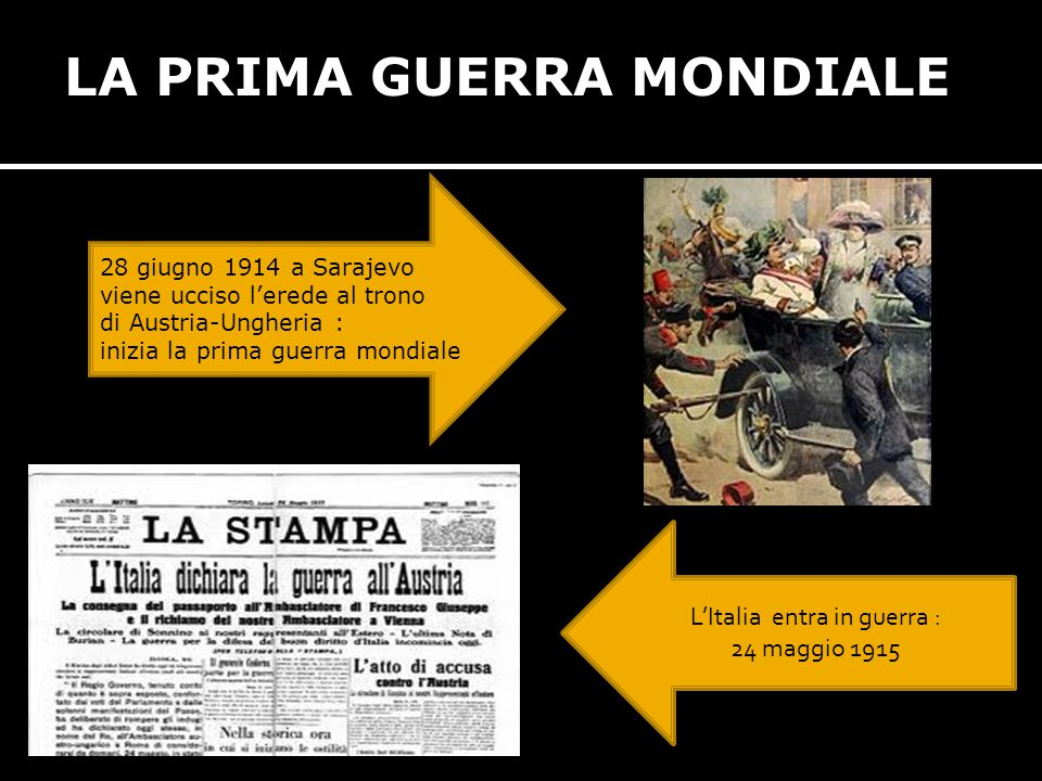 L'Italia entra in guerra :
