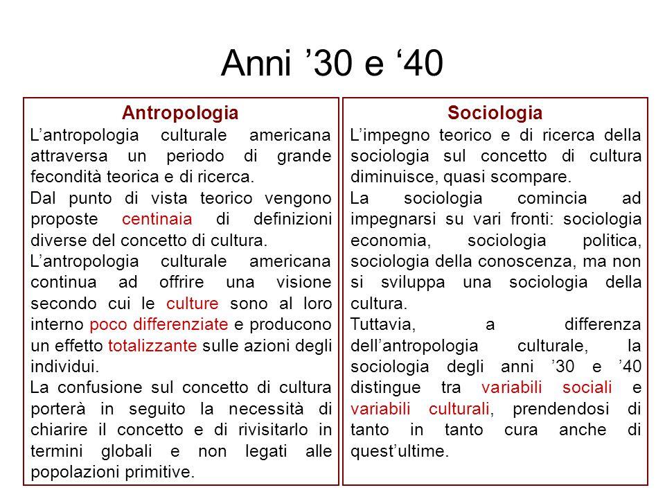 Anni '30 e '40 Antropologia Sociologia