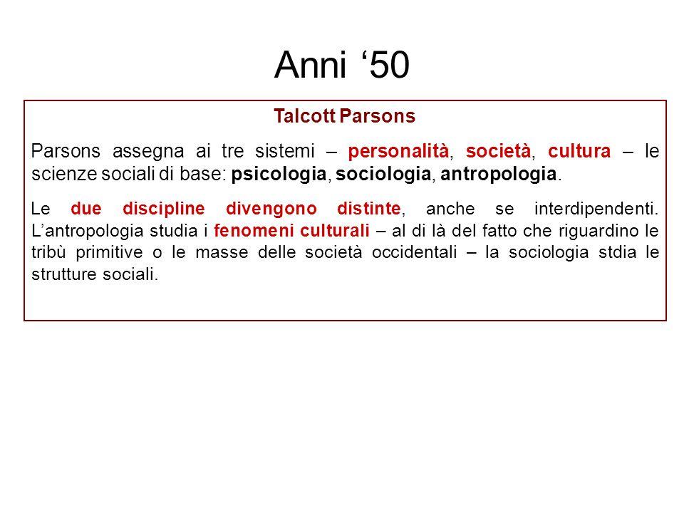 Anni '50 Talcott Parsons.