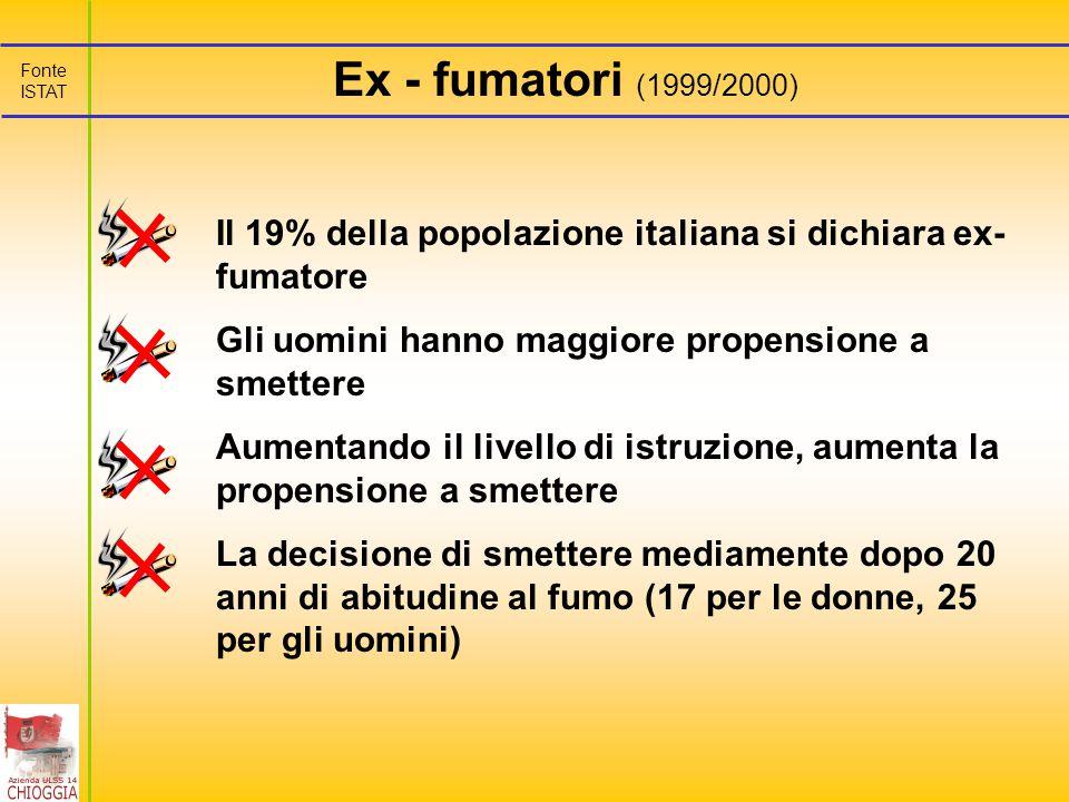 Ex - fumatori (1999/2000) Fonte ISTAT. Il 19% della popolazione italiana si dichiara ex-fumatore. Gli uomini hanno maggiore propensione a smettere.