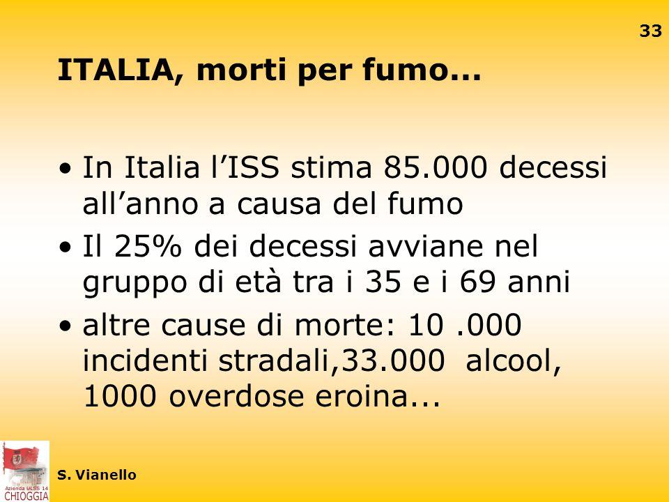 In Italia l'ISS stima 85.000 decessi all'anno a causa del fumo