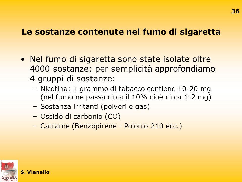 Le sostanze contenute nel fumo di sigaretta