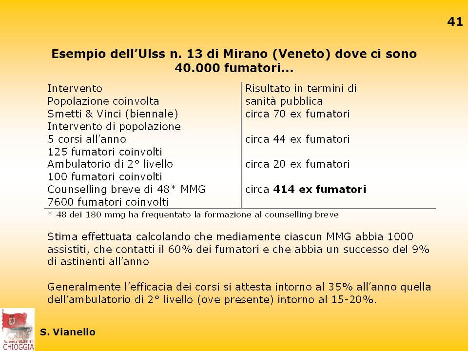Esempio dell'Ulss n. 13 di Mirano (Veneto) dove ci sono 40