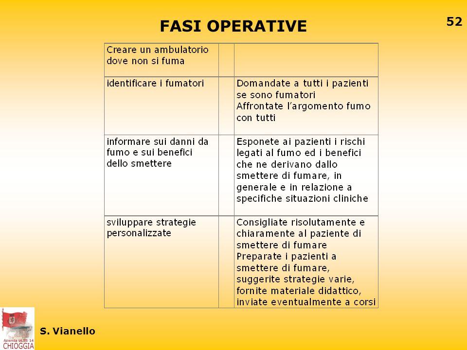 FASI OPERATIVE S. Vianello