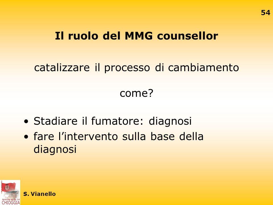 Il ruolo del MMG counsellor