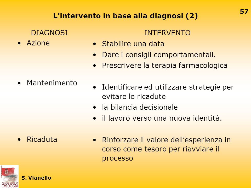 L'intervento in base alla diagnosi (2)