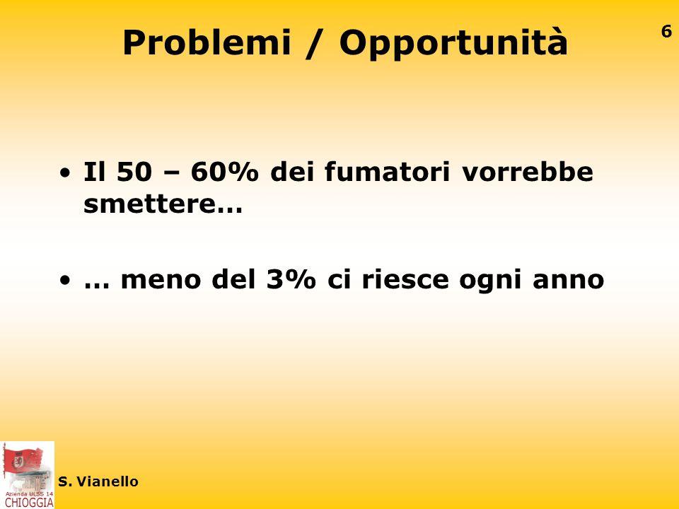 Problemi / Opportunità