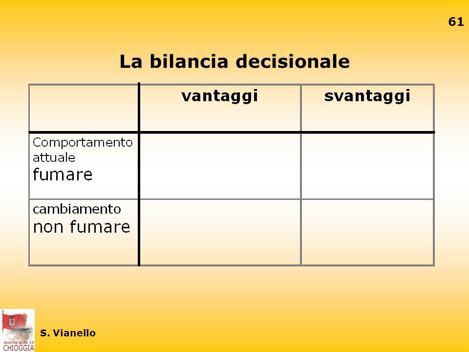 La bilancia decisionale