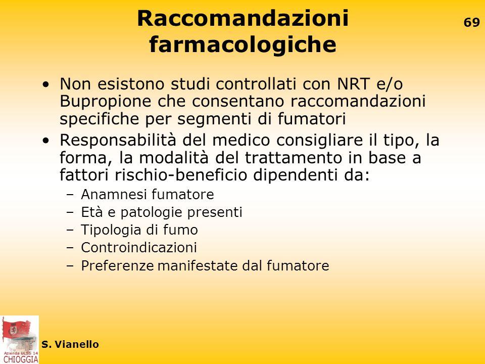 Raccomandazioni farmacologiche